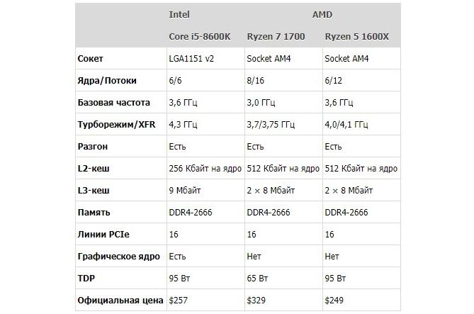Intel_i5_gen8_7