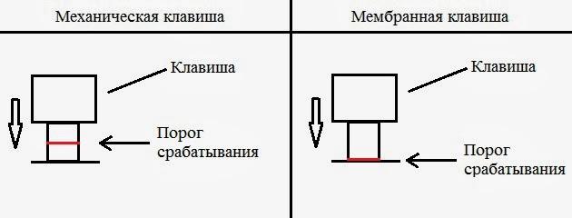 how_key2.jpg